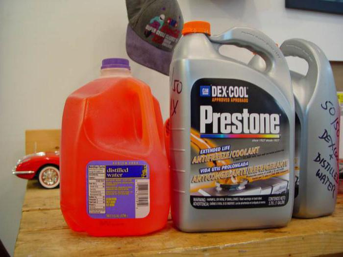 Is it possible to add water to the antifreeze? Antifreeze and water freezing point